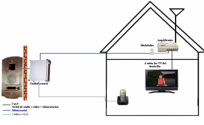 instalación en domicilios particulares y comunitarios mantenimiento ...